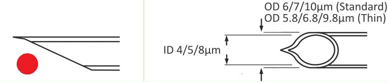 ICSI Pipetten Maße mit Spike