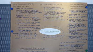 """Beispiel der Arbeitsergebnisse zum Thema """"Ortsbild und Ortsentwicklung""""- Stärken und Schwächen."""